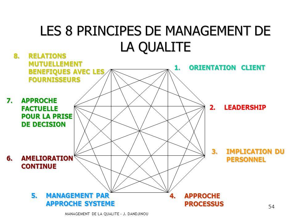 MANAGEMENT DE LA QUALITE – J. DANDJINOU 53 LES HUIT PRINCIPES DE MANAGEMENT DE LA QUALITE