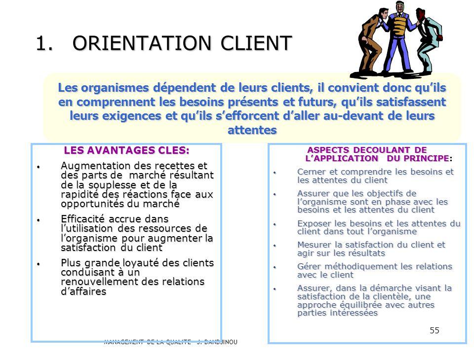 MANAGEMENT DE LA QUALITE – J. DANDJINOU 54 LES 8 PRINCIPES DE MANAGEMENT DE LA QUALITE 8.RELATIONS MUTUELLEMENT BENEFIQUES AVEC LES FOURNISSEURS 3.IMP
