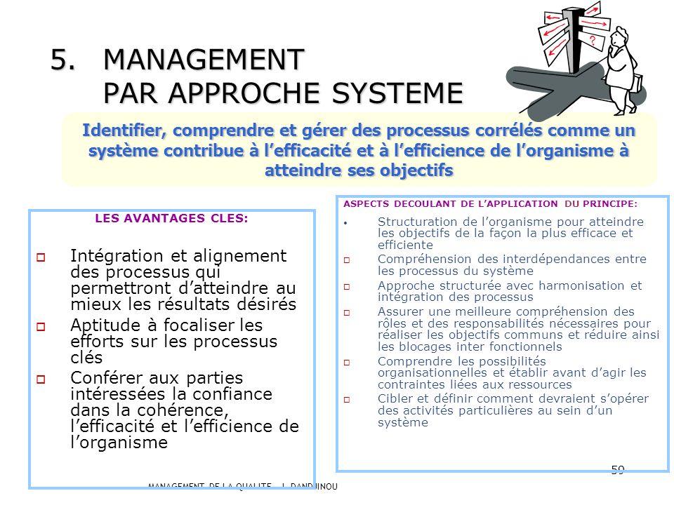 MANAGEMENT DE LA QUALITE – J. DANDJINOU 58 Un résultat escompté est obtenu de façon plus efficiente lorsque les ressources et les activités afférentes