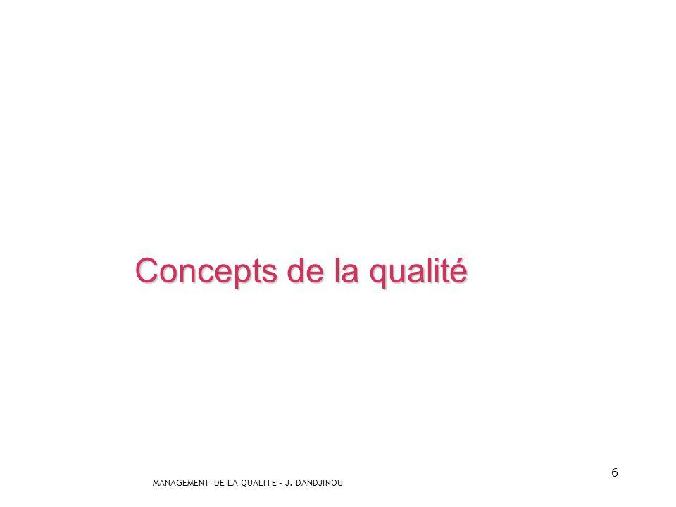 MANAGEMENT DE LA QUALITE – J. DANDJINOU 5 Définitions de la qualité Concepts Concepts Définitions Définitions Historique Historique
