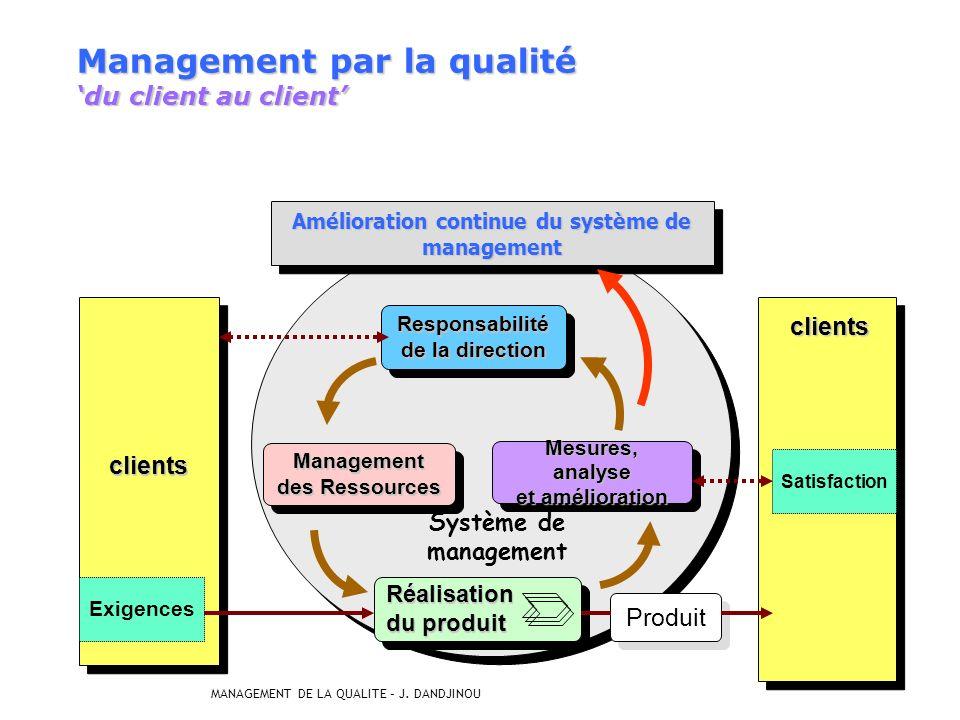 MANAGEMENT DE LA QUALITE – J. DANDJINOU 63 Le cycle PDCA ou de lAmélioration Continue Adapter Adapter Corriger Corriger Améliorer Améliorer Faire Fair