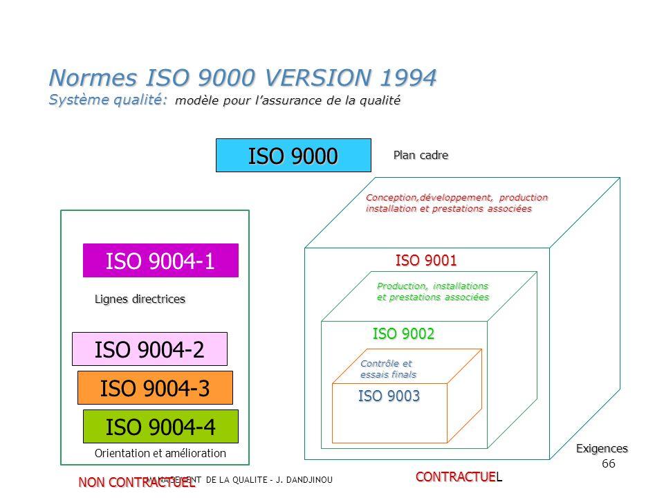 MANAGEMENT DE LA QUALITE – J. DANDJINOU 65 INTRODUCTION A LISO 9000 version 2000 Famille IS0 9000 version 1994 Famille IS0 9000 version 2000