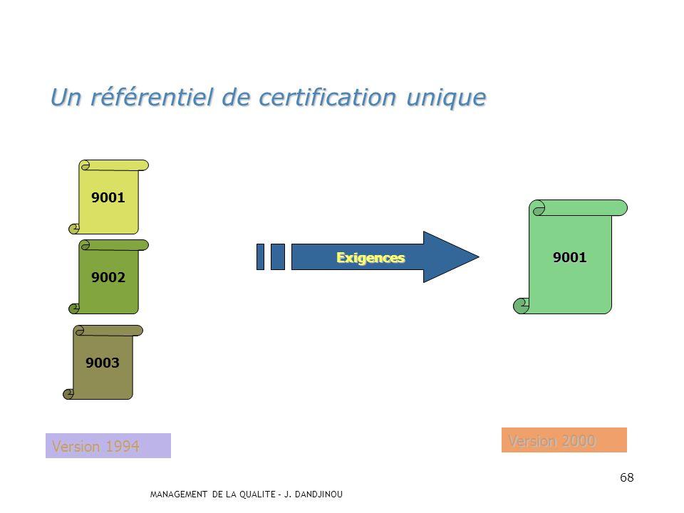 MANAGEMENT DE LA QUALITE – J. DANDJINOU 67 Réduction du nombre de guides ISO Concepts et vocabulaires 9000 - 1 8402 9004- 2 9004- 1 10011 -3 10011 -2
