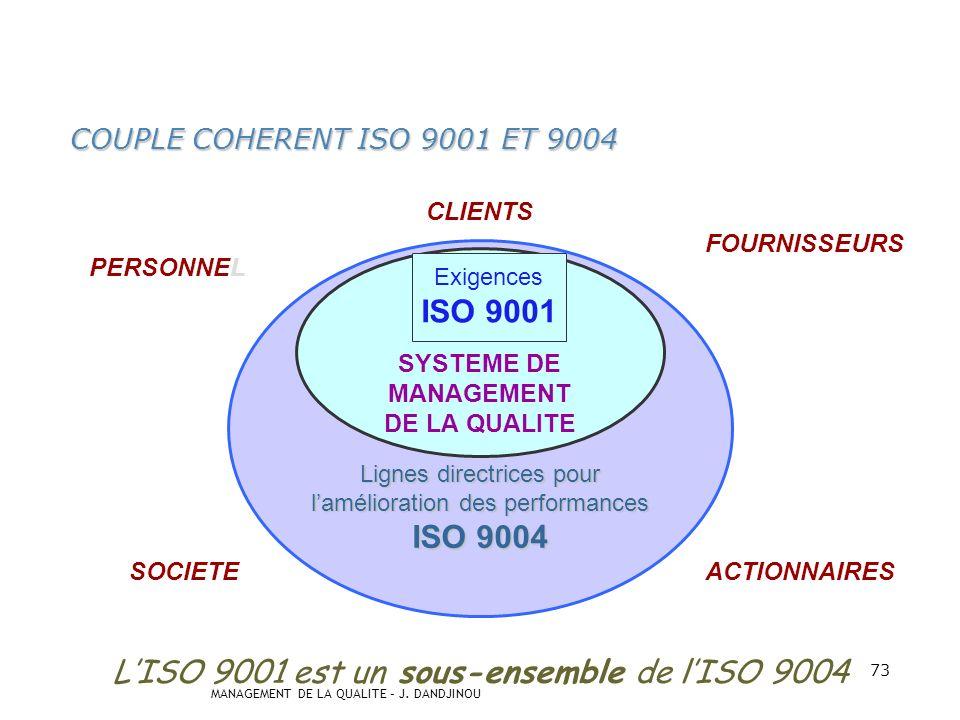 MANAGEMENT DE LA QUALITE – J. DANDJINOU 72 Les objectifs fixés… La norme ISO 9001 version 2000 présente également de façon explicite deux autres objec