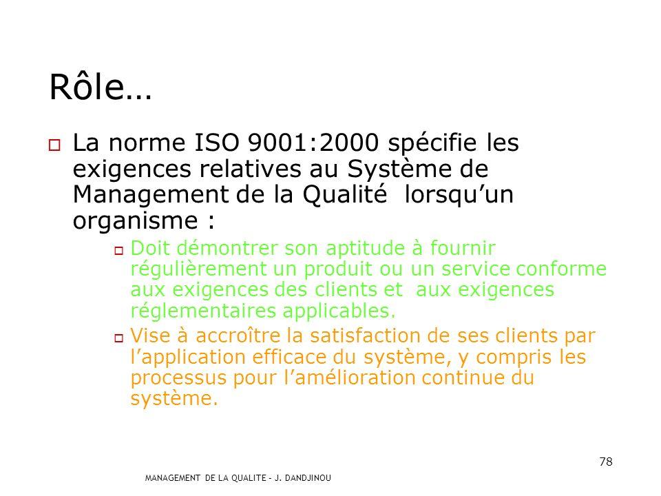 MANAGEMENT DE LA QUALITE – J. DANDJINOU 77 La norme ISO 9000 : 2000 Cest une exigence de lOrganisation International de la normalisation – Internation