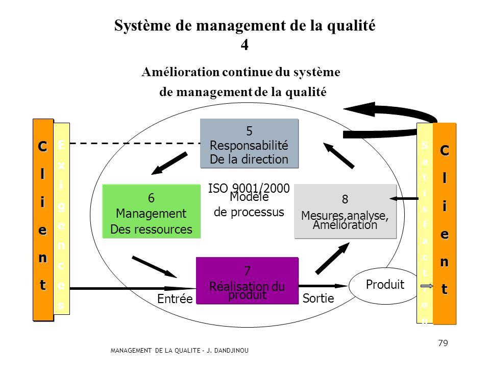 MANAGEMENT DE LA QUALITE – J. DANDJINOU 78 Rôle… La norme ISO 9001:2000 spécifie les exigences relatives au Système de Management de la Qualité lorsqu