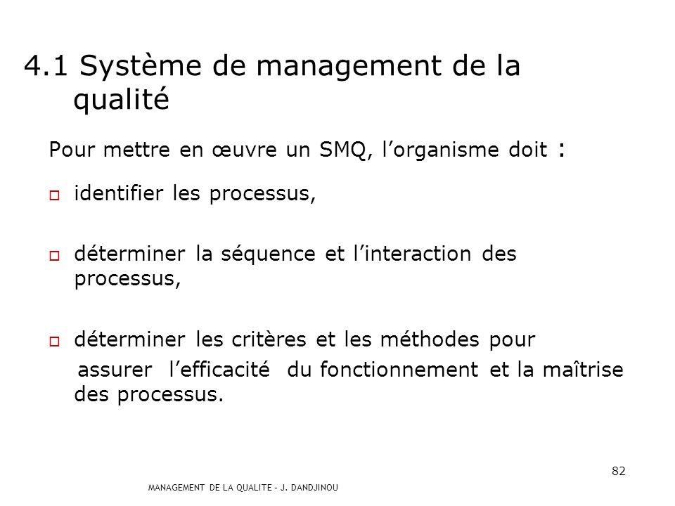 MANAGEMENT DE LA QUALITE – J. DANDJINOU 81 Chapitre 4 SYSTEME DE MANAGEMENT DE LA QUALITE