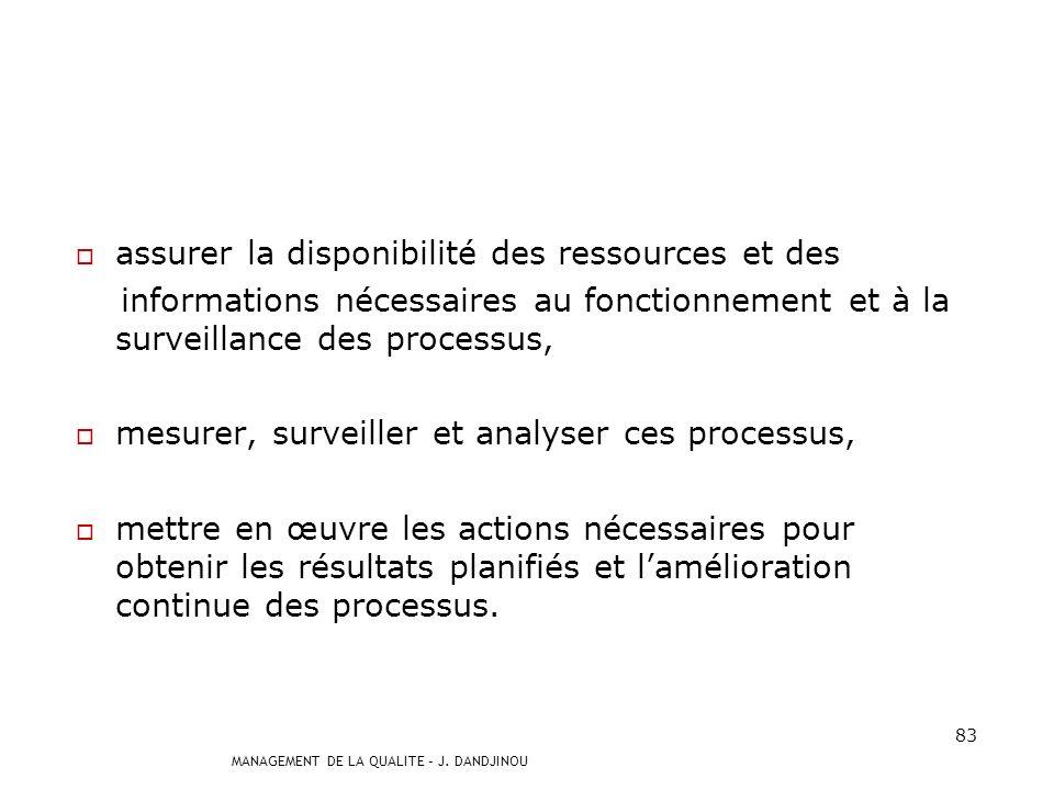 MANAGEMENT DE LA QUALITE – J. DANDJINOU 82 4.1 Système de management de la qualité Pour mettre en œuvre un SMQ, lorganisme doit : identifier les proce