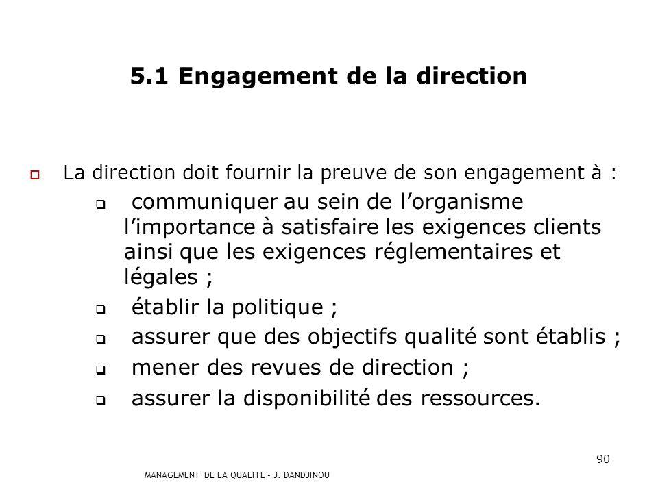 MANAGEMENT DE LA QUALITE – J. DANDJINOU 89 Chapitre 5 Responsabilité de la direction