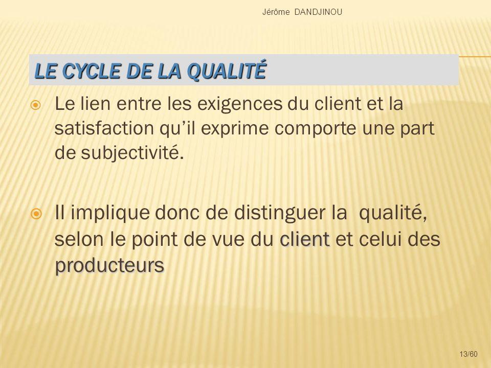 LE CYCLE DE LA QUALITÉ Le lien entre les exigences du client et la satisfaction quil exprime comporte une part de subjectivité. client producteurs Il