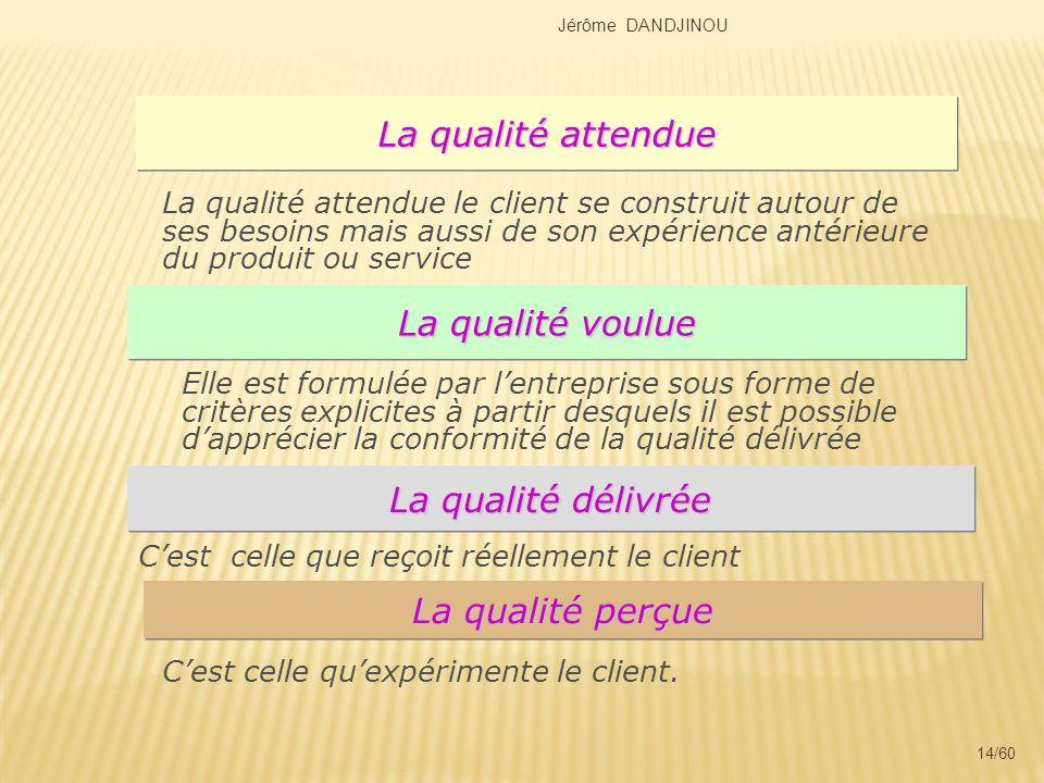 Jérôme DANDJINOU 14/60 La qualité attendue le client se construit autour de ses besoins mais aussi de son expérience antérieure du produit ou service