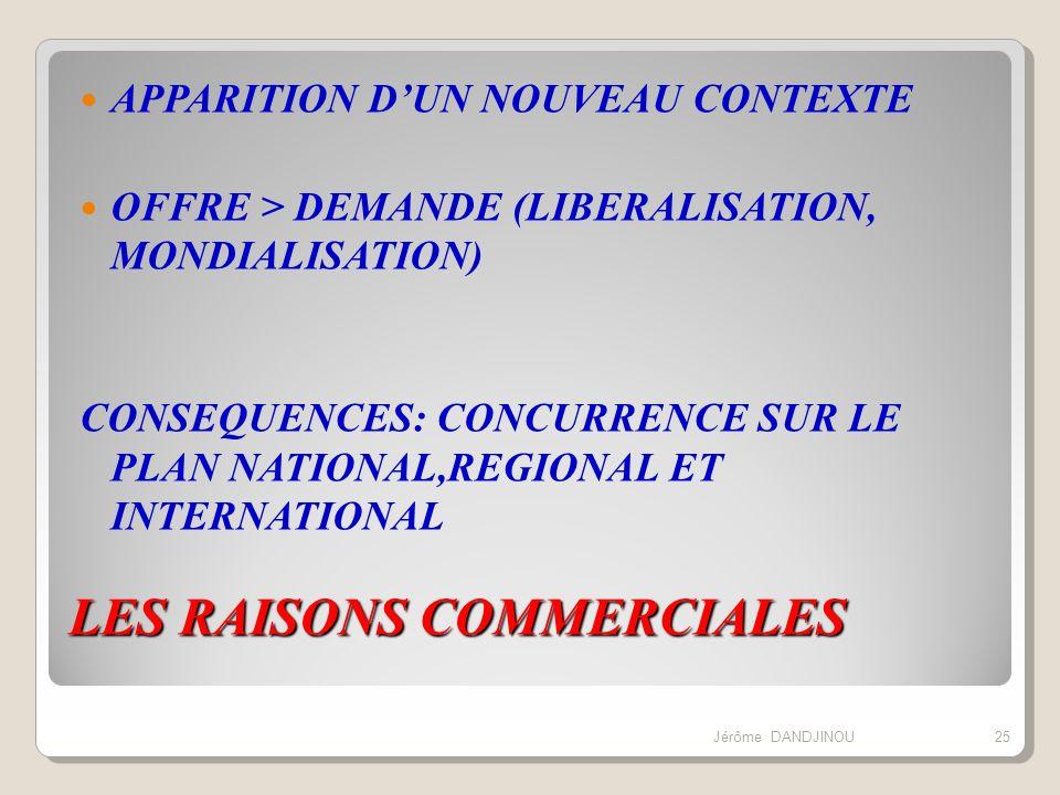 APPARITION DUN NOUVEAU CONTEXTE OFFRE > DEMANDE (LIBERALISATION, MONDIALISATION) CONSEQUENCES: CONCURRENCE SUR LE PLAN NATIONAL,REGIONAL ET INTERNATIO