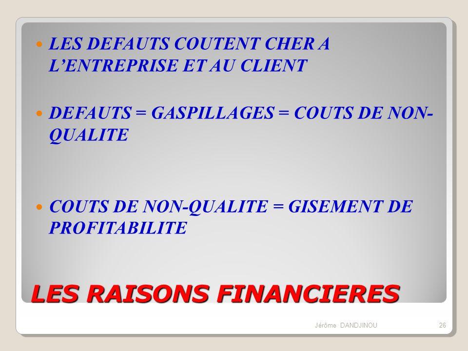 LES RAISONS FINANCIERES LES DEFAUTS COUTENT CHER A LENTREPRISE ET AU CLIENT DEFAUTS = GASPILLAGES = COUTS DE NON- QUALITE COUTS DE NON-QUALITE = GISEM