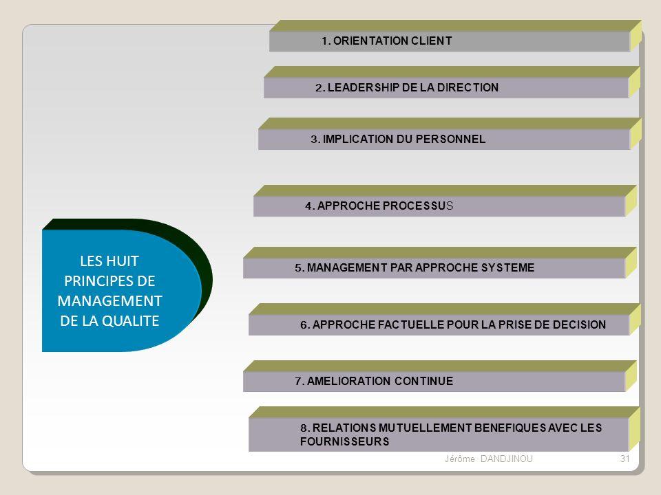 LES HUIT PRINCIPES DE MANAGEMENT DE LA QUALITE 1. ORIENTATION CLIENT 2. LEADERSHIP DE LA DIRECTION 3. IMPLICATION DU PERSONNEL 4. APPROCHE PROCESSUS 5
