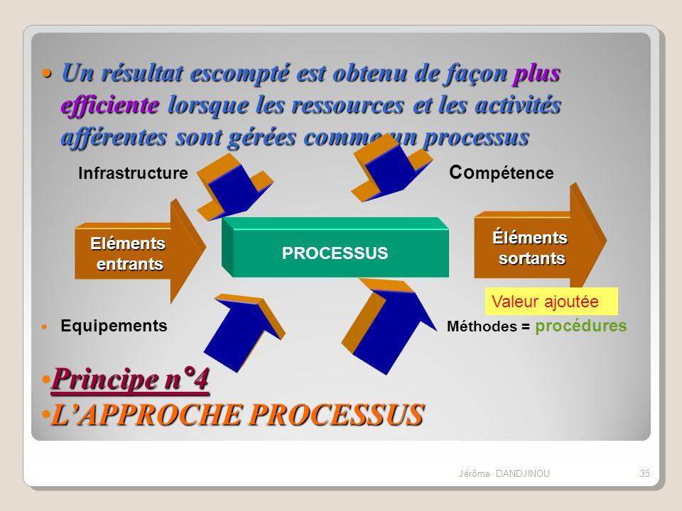 Principe n°4 LAPPROCHE PROCESSUS Un résultat escompté est obtenu de façon plus efficiente lorsque les ressources et les activités afférentes sont géré