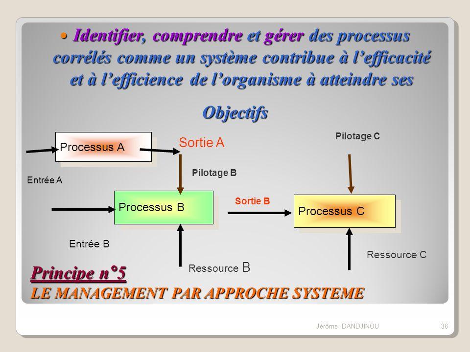Principe n°5 LE MANAGEMENT PAR APPROCHE SYSTEME Identifier, comprendre et gérer des processus corrélés comme un système contribue à lefficacité et à l