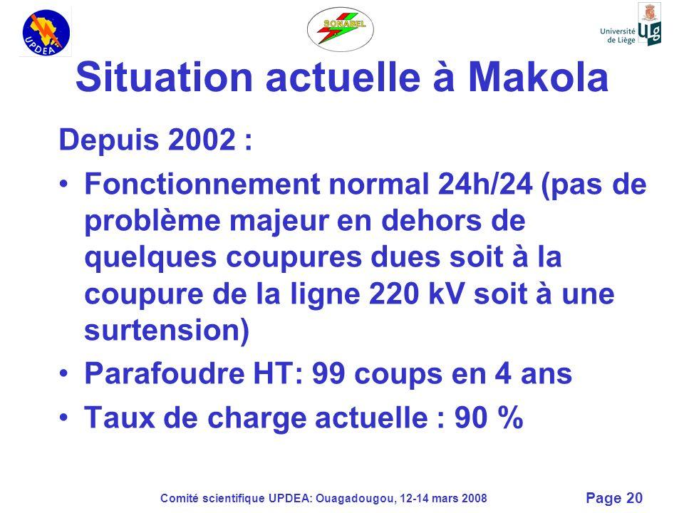 Comité scientifique UPDEA: Ouagadougou, 12-14 mars 2008 Page 20 Situation actuelle à Makola Depuis 2002 : Fonctionnement normal 24h/24 (pas de problèm