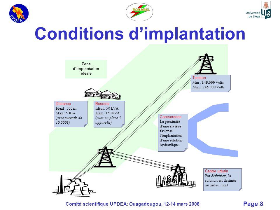 Comité scientifique UPDEA: Ouagadougou, 12-14 mars 2008 Page 9 Comparaison Facteurs influents le facteur augmente le co û t de la solution le facteur n influence pas le co û t de la solution le facteur rend la solution inadapt é e
