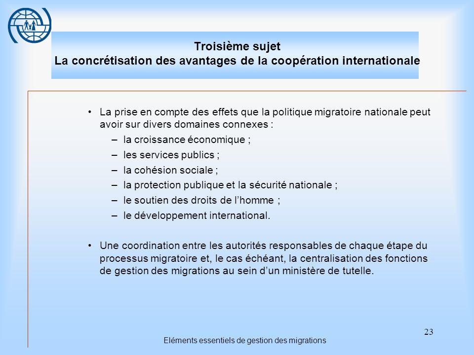 24 Dernière diapositive Section 1.7 Coopération internationale