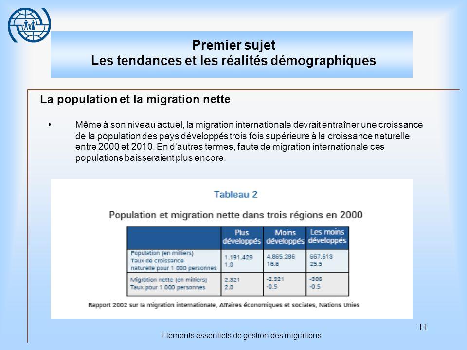 11 Eléments essentiels de gestion des migrations Premier sujet Les tendances et les réalités démographiques La population et la migration nette Même à