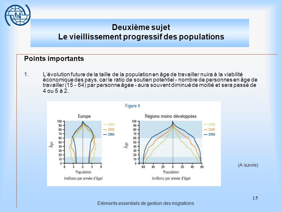 15 Eléments essentiels de gestion des migrations Deuxième sujet Le vieillissement progressif des populations Points importants 1.Lévolution future de
