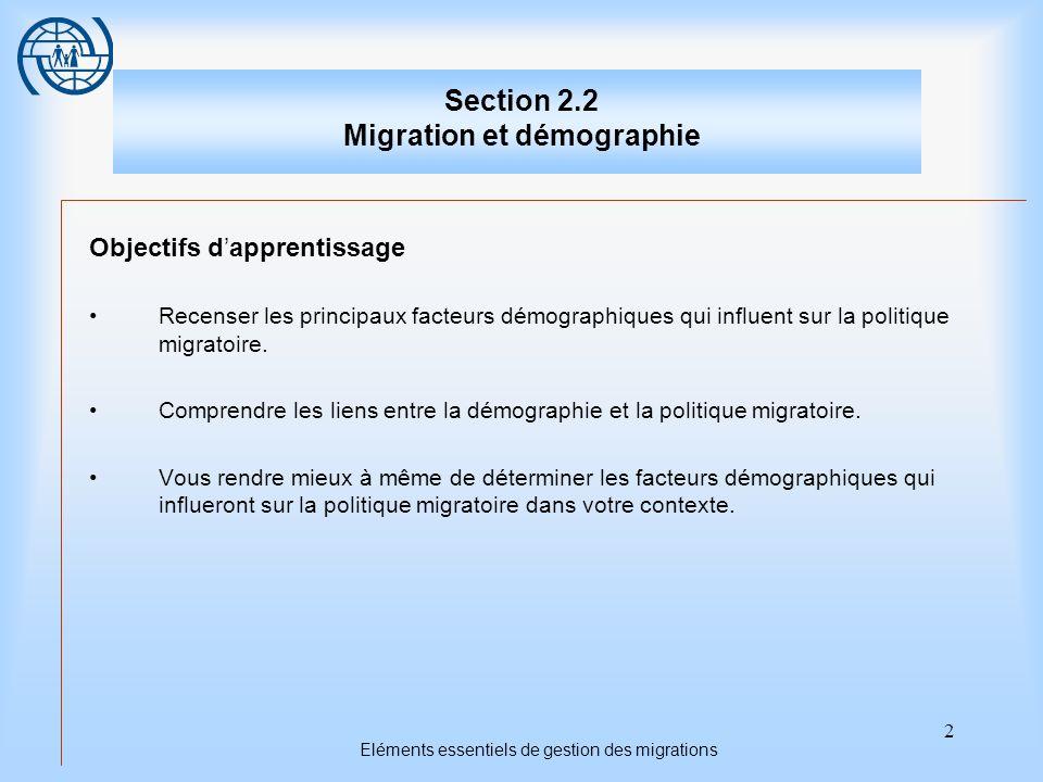 2 Eléments essentiels de gestion des migrations Section 2.2 Migration et démographie Objectifs dapprentissage Recenser les principaux facteurs démogra