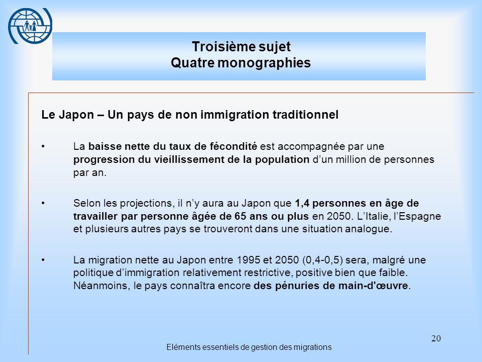 20 Eléments essentiels de gestion des migrations Troisième sujet Quatre monographies Le Japon – Un pays de non immigration traditionnel La baisse nett