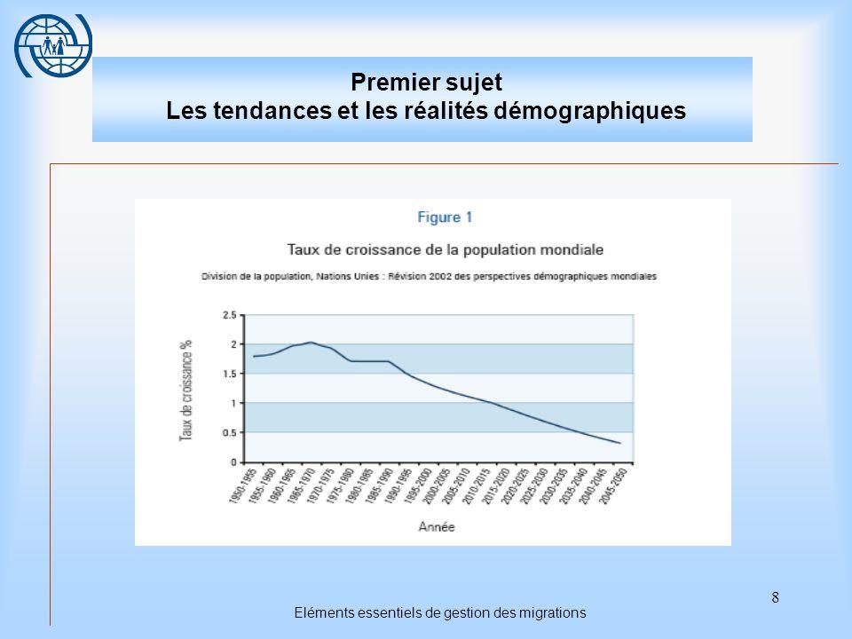 8 Eléments essentiels de gestion des migrations Premier sujet Les tendances et les réalités démographiques