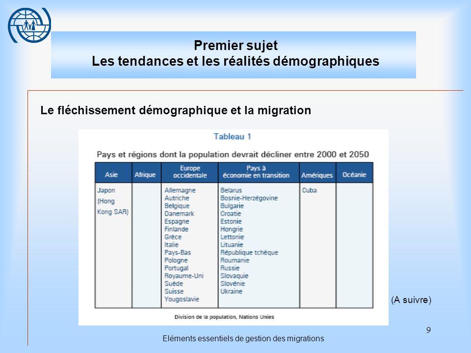 9 Eléments essentiels de gestion des migrations Premier sujet Les tendances et les réalités démographiques Le fléchissement démographique et la migrat