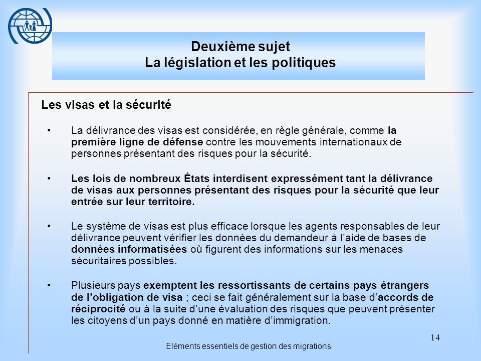 14 Eléments essentiels de gestion des migrations Deuxième sujet La législation et les politiques Les visas et la sécurité La délivrance des visas est