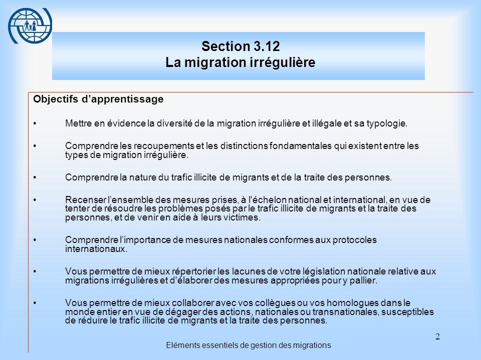 3 Eléments essentiels de gestion des migrations Section 3.12 La migration irrégulière Titres des sujets Premier sujet: La typologie de la migration irrégulière Deuxième sujet: Lincrimination du trafic illicite de migrants Troisième sujet: La nature de la traite des personnes Quatrième sujet: Les conséquences de la traite et les solutions adoptées Cinquième sujet: Les stratégies visant à contrecarrer les migrations irrégulières