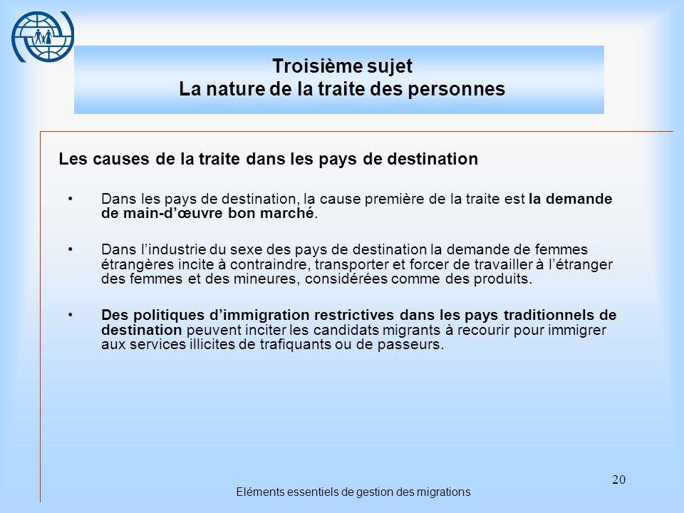 20 Eléments essentiels de gestion des migrations Troisième sujet La nature de la traite des personnes Les causes de la traite dans les pays de destina