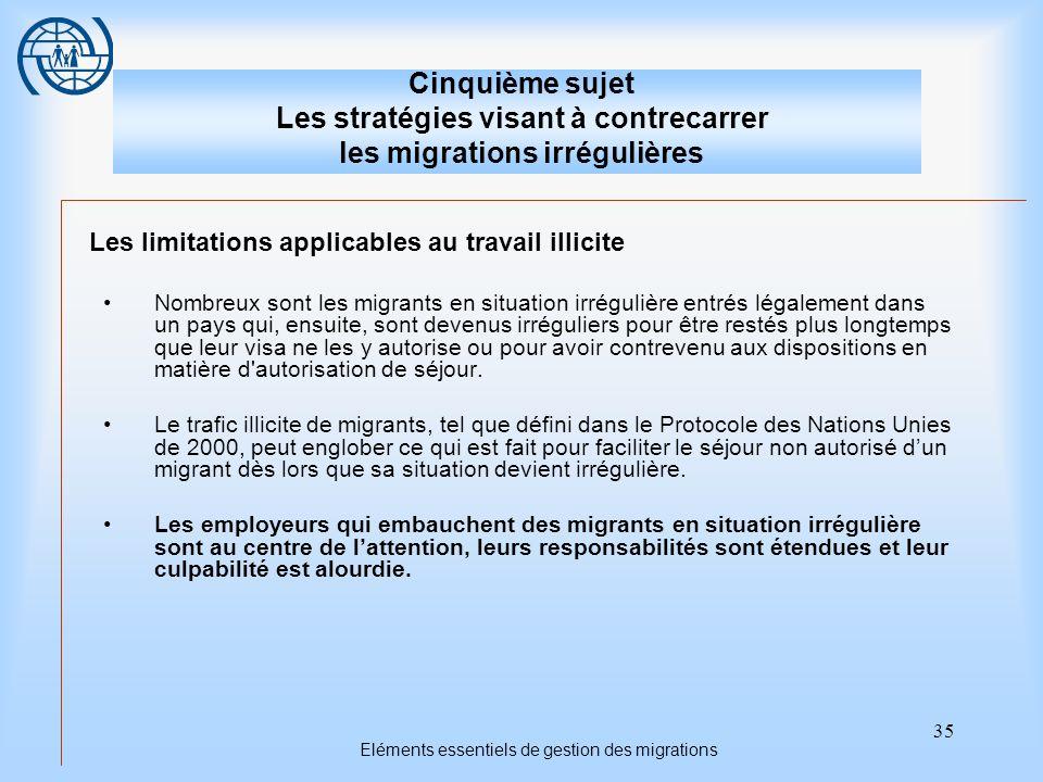 35 Eléments essentiels de gestion des migrations Cinquième sujet Les stratégies visant à contrecarrer les migrations irrégulières Les limitations appl