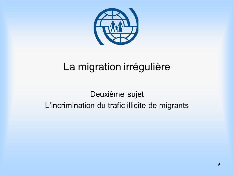10 Eléments essentiels de gestion des migrations Deuxième sujet Lincrimination du trafic illicite de migrants Points importants 1.Le Protocole contre le trafic illicite de migrants sapplique tant à leur introduction illégale dans le pays dimmigration quà lobtention dune autorisation de résidence illégale.