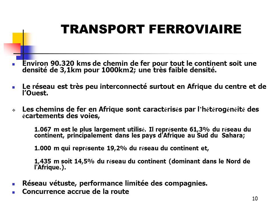 10 TRANSPORT FERROVIAIRE Environ 90.320 kms de chemin de fer pour tout le continent soit une densité de 3,1km pour 1000km2; une très faible densité. L