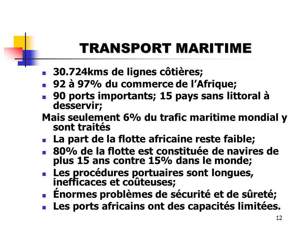 12 TRANSPORT MARITIME 30.724kms de lignes côtières; 92 à 97% du commerce de lAfrique; 90 ports importants; 15 pays sans littoral à desservir; Mais seu