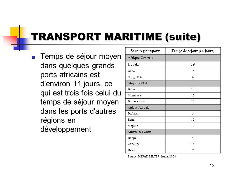 13 TRANSPORT MARITIME (suite) Temps de séjour moyen dans quelques grands ports africains est d'environ 11 jours, ce qui est trois fois celui du temps