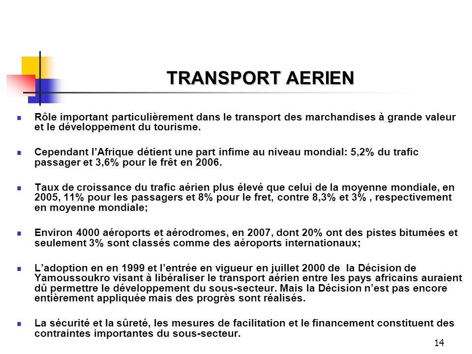 14 TRANSPORT AERIEN Rôle important particulièrement dans le transport des marchandises à grande valeur et le développement du tourisme. Cependant lAfr