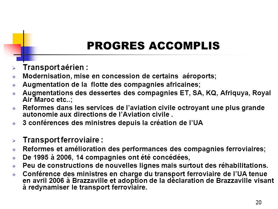 20 PROGRES ACCOMPLIS Transport aérien : Modernisation, mise en concession de certains aéroports; Augmentation de la flotte des compagnies africaines;