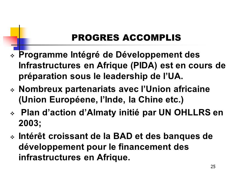 25 PROGRES ACCOMPLIS Programme Intégré de Développement des Infrastructures en Afrique (PIDA) est en cours de préparation sous le leadership de lUA. N