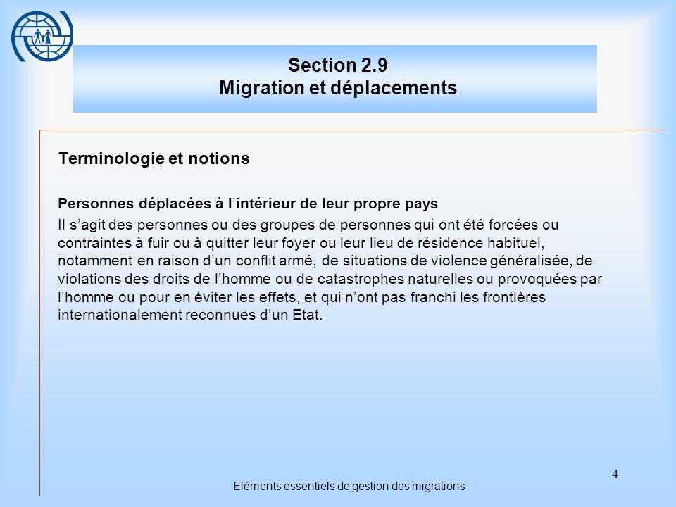 4 Eléments essentiels de gestion des migrations Section 2.9 Migration et déplacements Terminologie et notions Personnes déplacées à lintérieur de leur