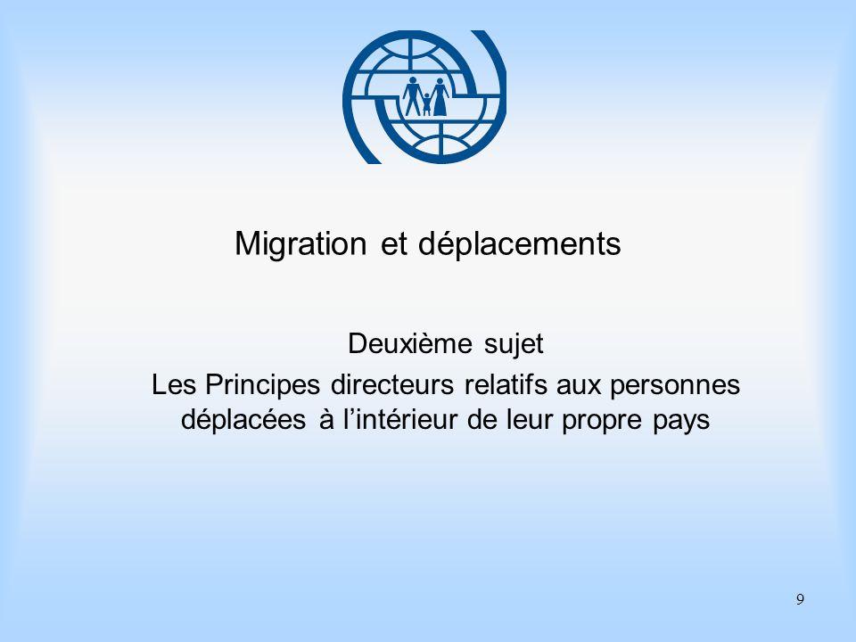 9 Migration et déplacements Deuxième sujet Les Principes directeurs relatifs aux personnes déplacées à lintérieur de leur propre pays