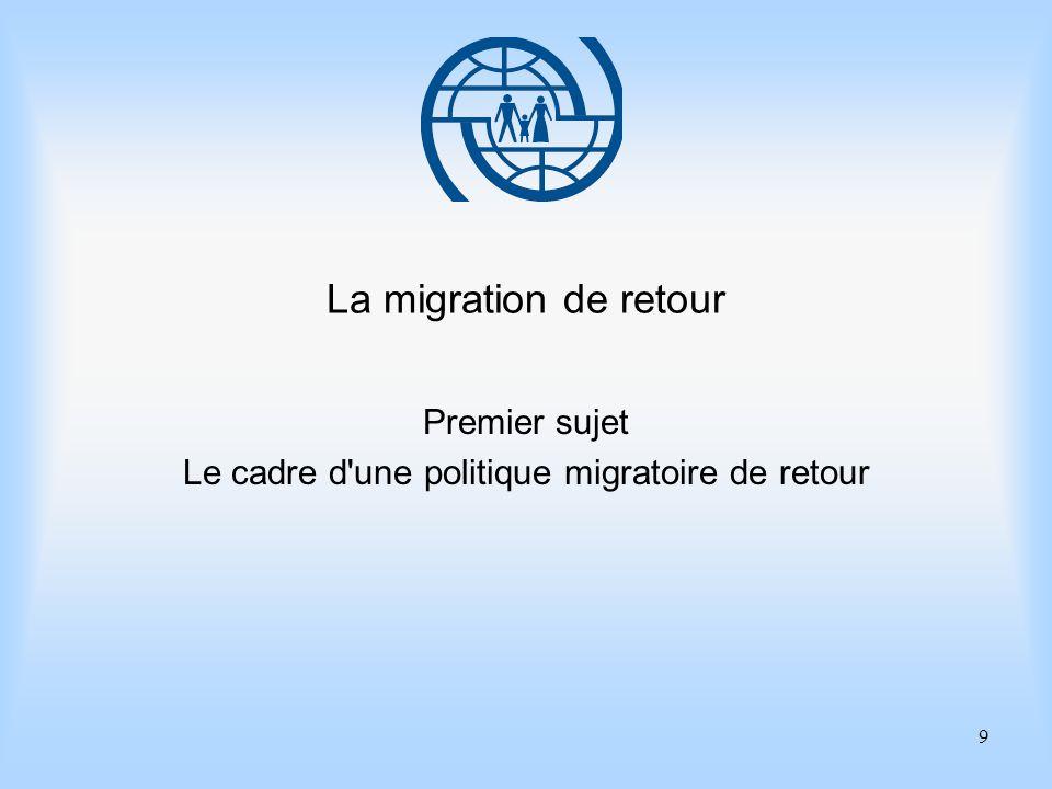 9 La migration de retour Premier sujet Le cadre d une politique migratoire de retour