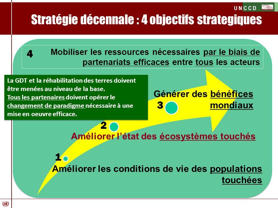 U N C C D Mobiliser les ressources nécessaires par le biais de partenariats efficaces entre tous les acteurs 4 Stratégie décennale : 4 objectifs strat
