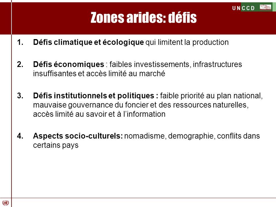 U N C C D Zones arides: défis 1.Défis climatique et écologique qui limitent la production 2.Défis économiques : faibles investissements, infrastructur