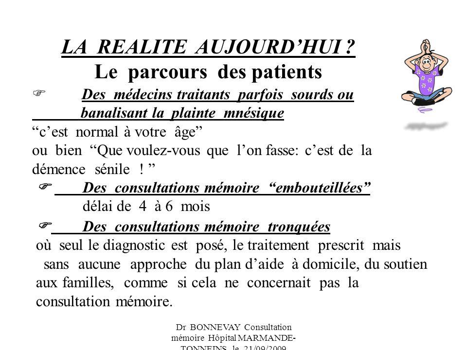 Dr BONNEVAY Consultation mémoire Hôpital MARMANDE- TONNEINS le 21/09/2009 LA REALITE AUJOURDHUI ? Le parcours des patients Des médecins traitants parf