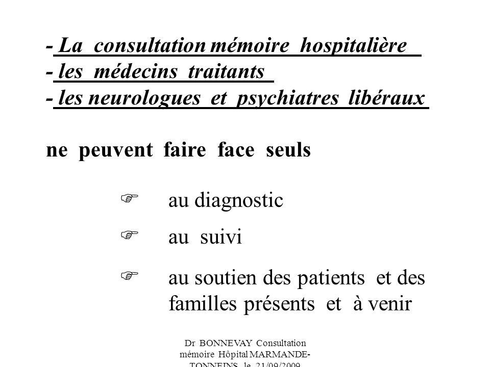 Dr BONNEVAY Consultation mémoire Hôpital MARMANDE- TONNEINS le 21/09/2009 - La consultation mémoire hospitalière - les médecins traitants - les neurol