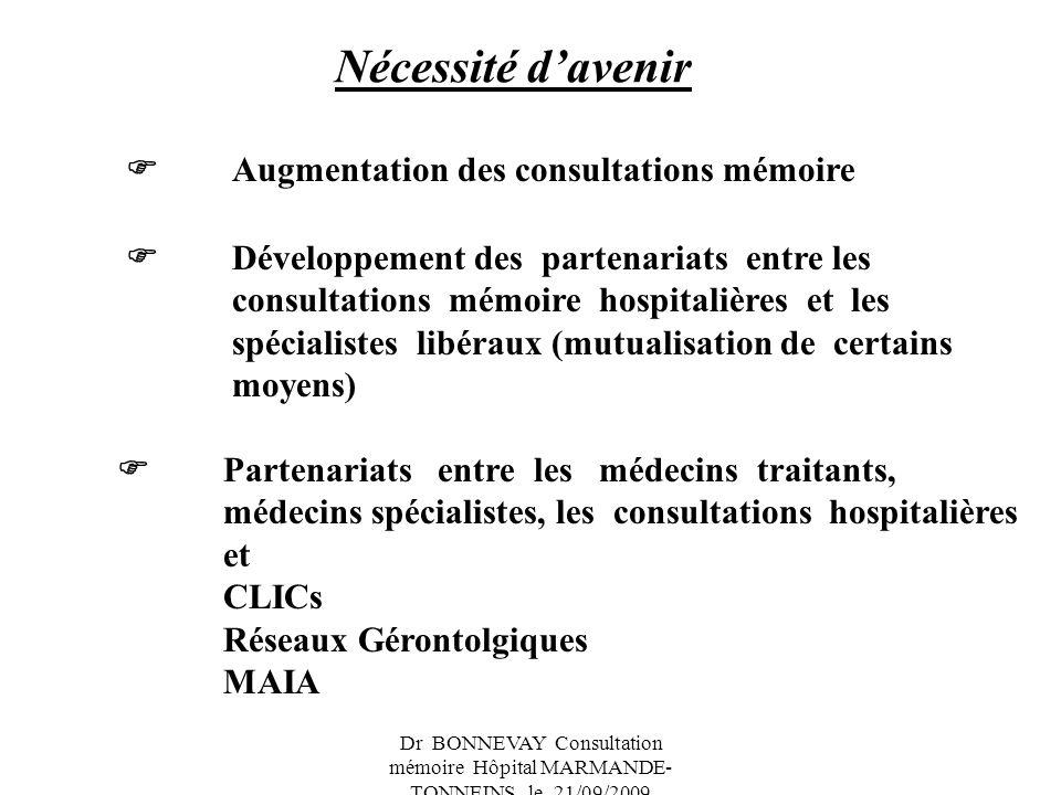 Dr BONNEVAY Consultation mémoire Hôpital MARMANDE- TONNEINS le 21/09/2009 Nécessité davenir Augmentation des consultations mémoire Développement des p