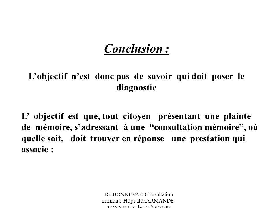 Dr BONNEVAY Consultation mémoire Hôpital MARMANDE- TONNEINS le 21/09/2009 Conclusion : Lobjectif nest donc pas de savoir qui doit poser le diagnostic