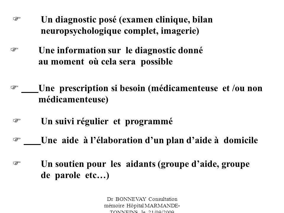 Dr BONNEVAY Consultation mémoire Hôpital MARMANDE- TONNEINS le 21/09/2009 Un diagnostic posé (examen clinique, bilan neuropsychologique complet, imagerie) Une prescription si besoin (médicamenteuse et /ou non médicamenteuse) Un suivi régulier et programmé Une aide à lélaboration dun plan daide à domicile Un soutien pour les aidants (groupe daide, groupe de parole etc…) Une information sur le diagnostic donné au moment où cela sera possible